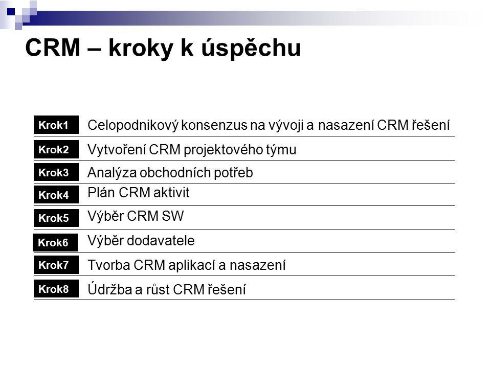 CRM – kroky k úspěchu Krok1. Celopodnikový konsenzus na vývoji a nasazení CRM řešení. Vytvoření CRM projektového týmu.
