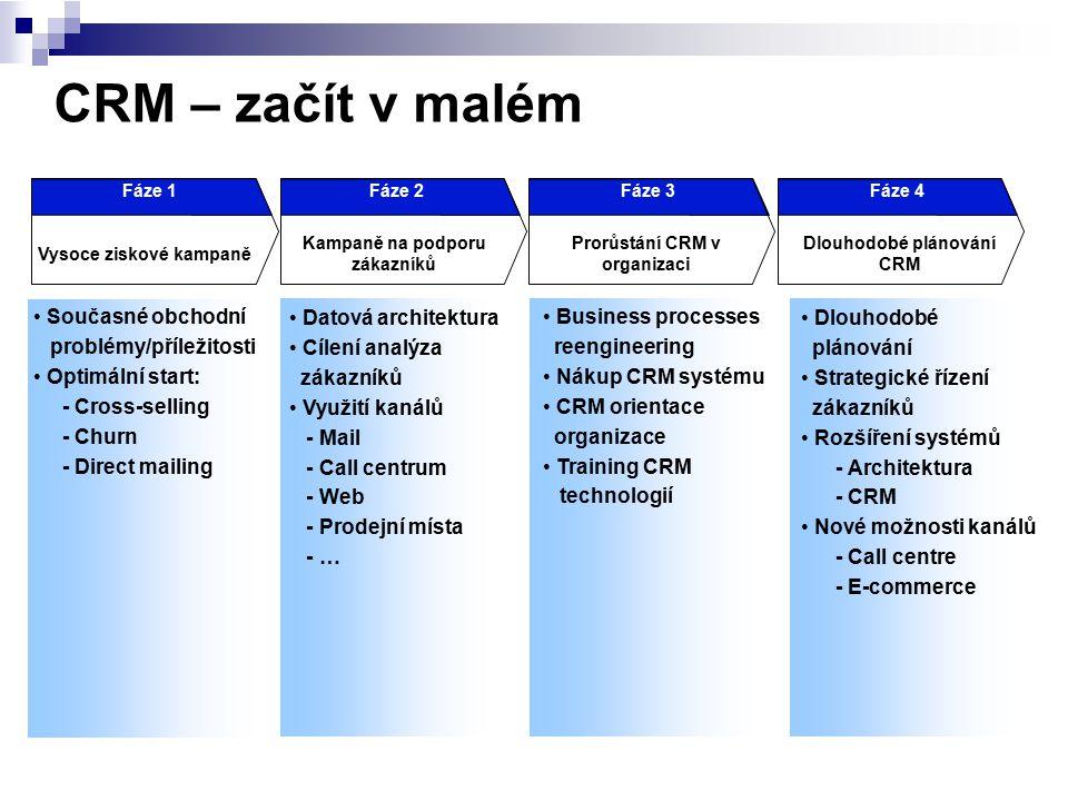 CRM – začít v malém Současné obchodní problémy/příležitosti