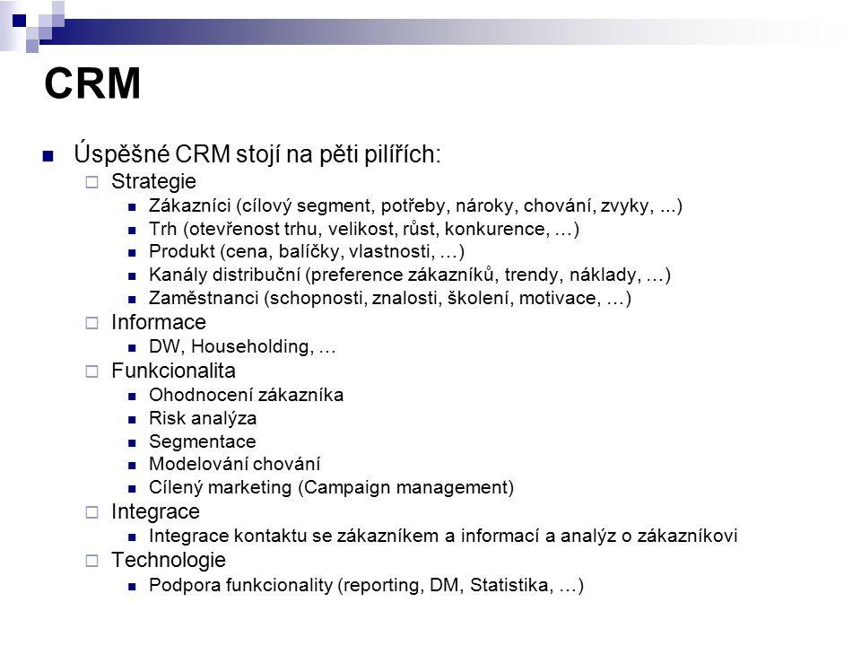 CRM Úspěšné CRM stojí na pěti pilířích: Strategie Informace
