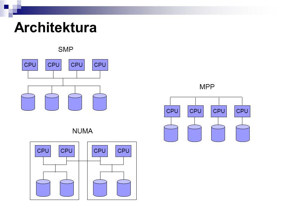 Architektura CPU SMP CPU MPP CPU NUMA