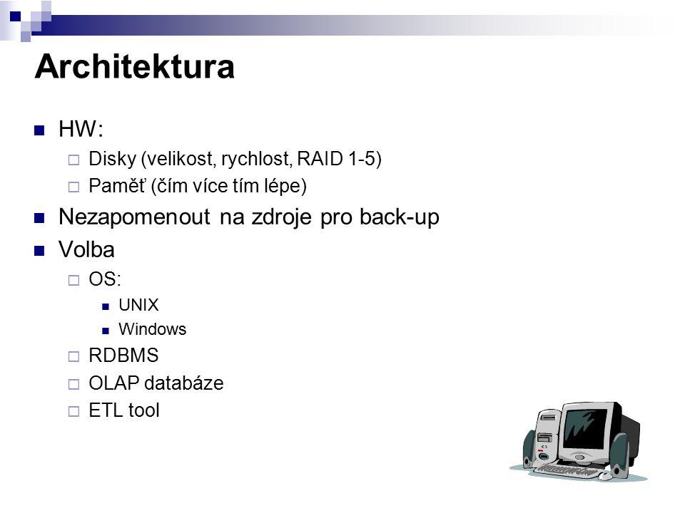 Architektura HW: Nezapomenout na zdroje pro back-up Volba
