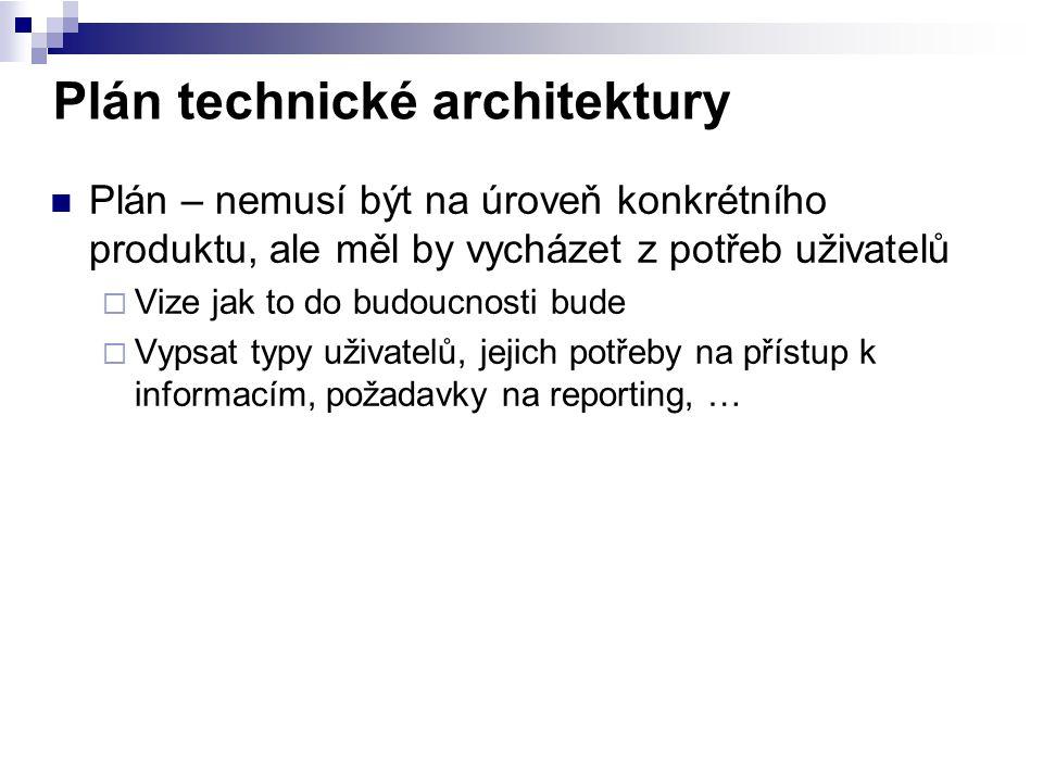 Plán technické architektury