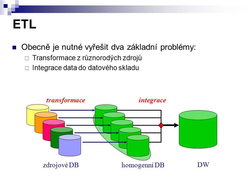 ETL Obecně je nutné vyřešit dva základní problémy: