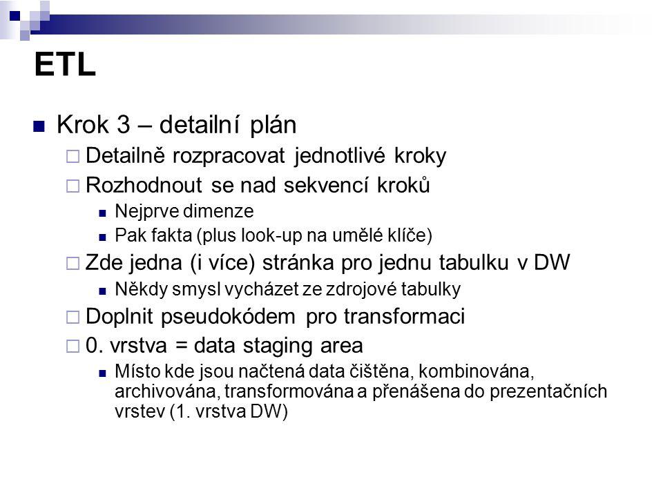 ETL Krok 3 – detailní plán Detailně rozpracovat jednotlivé kroky