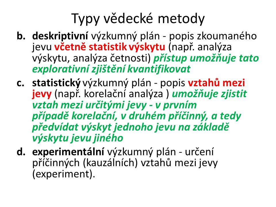 Typy vědecké metody