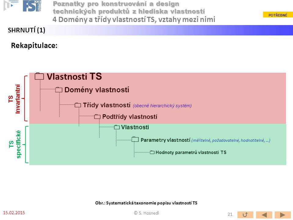 Obr.: Systematická taxonomie popisu vlastností TS