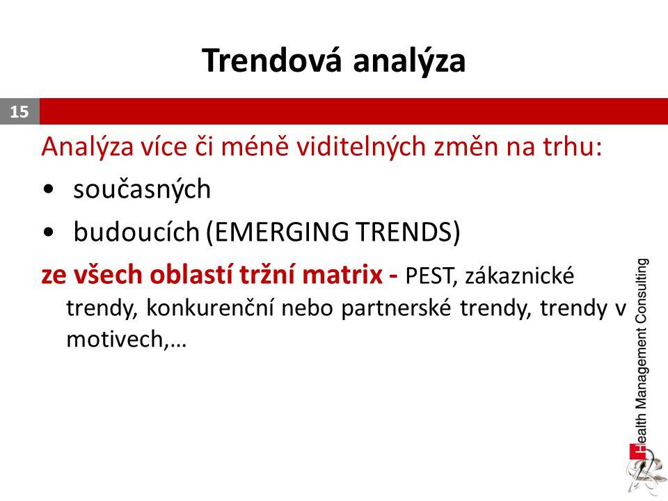 Trendová analýza Analýza více či méně viditelných změn na trhu: