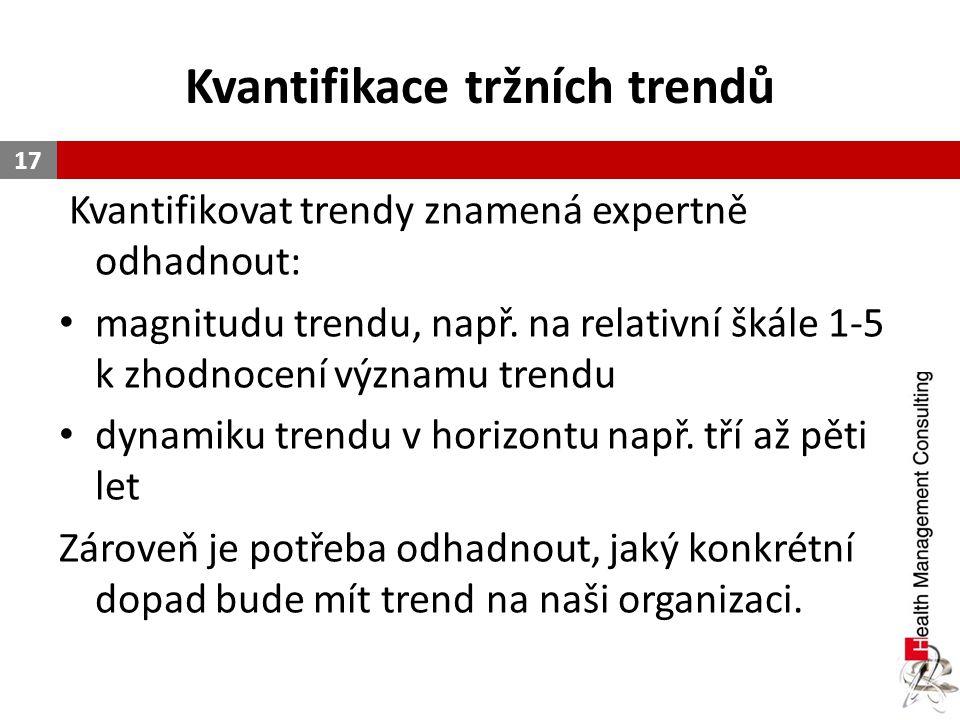 Kvantifikace tržních trendů