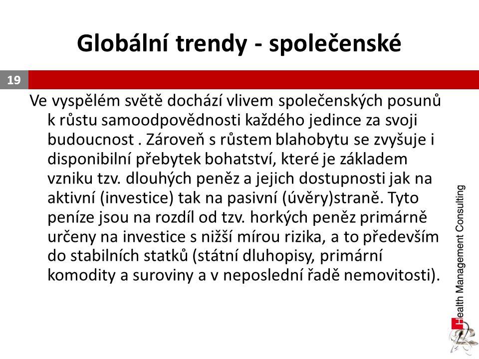 Globální trendy - společenské