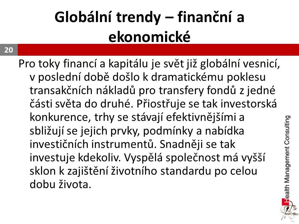 Globální trendy – finanční a ekonomické