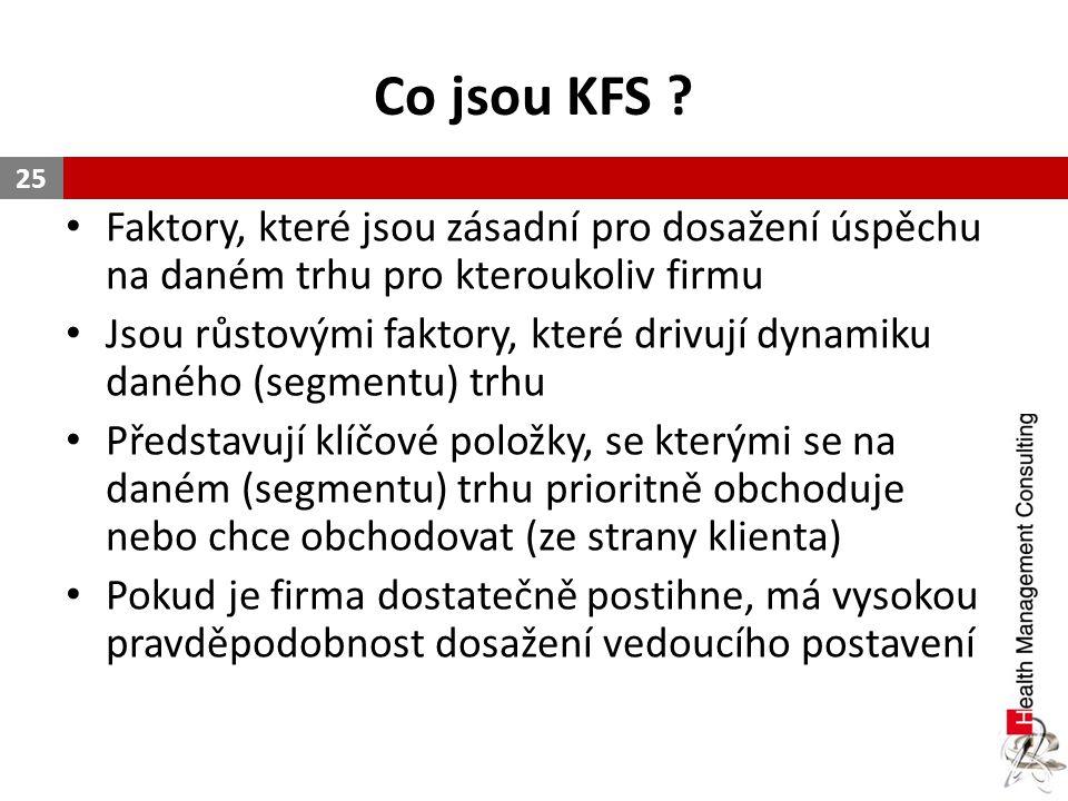 Co jsou KFS Faktory, které jsou zásadní pro dosažení úspěchu na daném trhu pro kteroukoliv firmu.