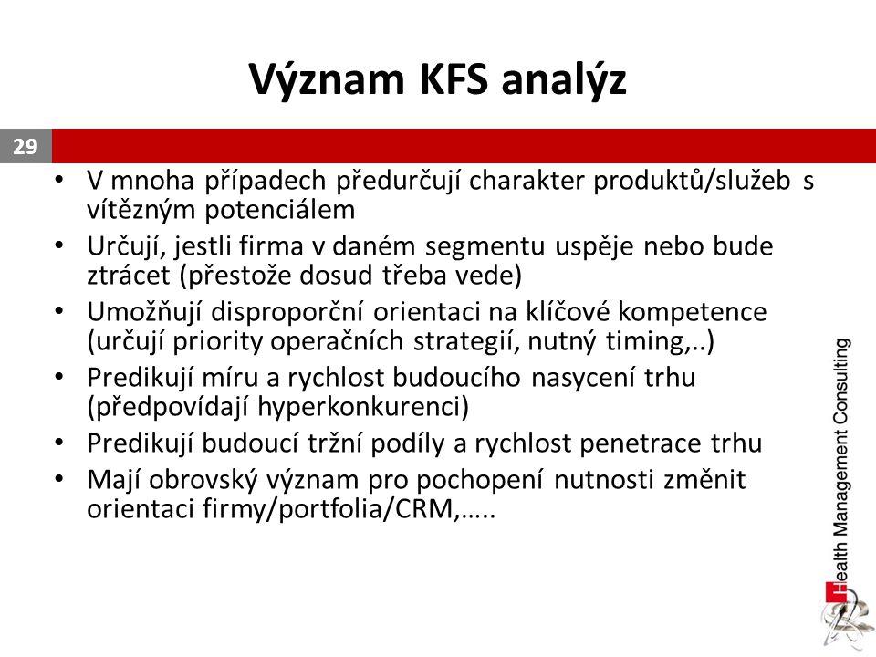 Význam KFS analýz V mnoha případech předurčují charakter produktů/služeb s vítězným potenciálem.