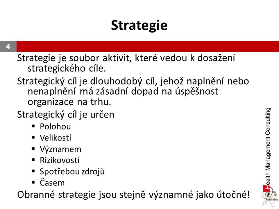 Strategie Strategie je soubor aktivit, které vedou k dosažení strategického cíle.