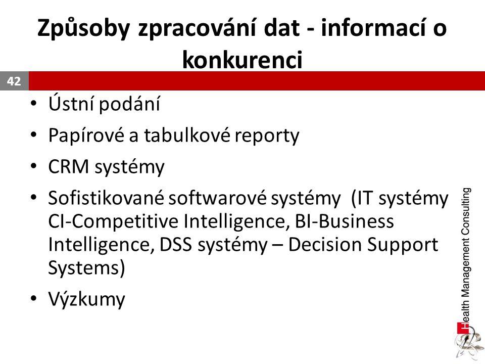 Způsoby zpracování dat - informací o konkurenci
