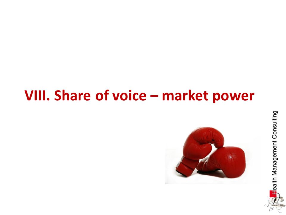 VIII. Share of voice – market power