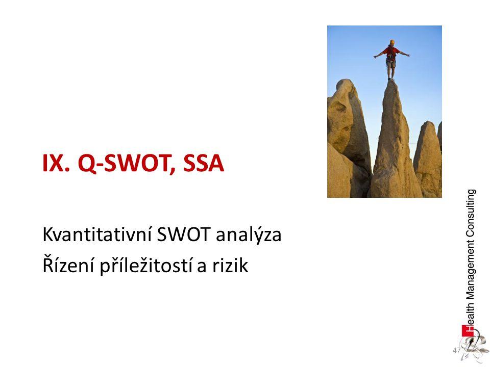 IX. Q-SWOT, SSA Kvantitativní SWOT analýza Řízení příležitostí a rizik