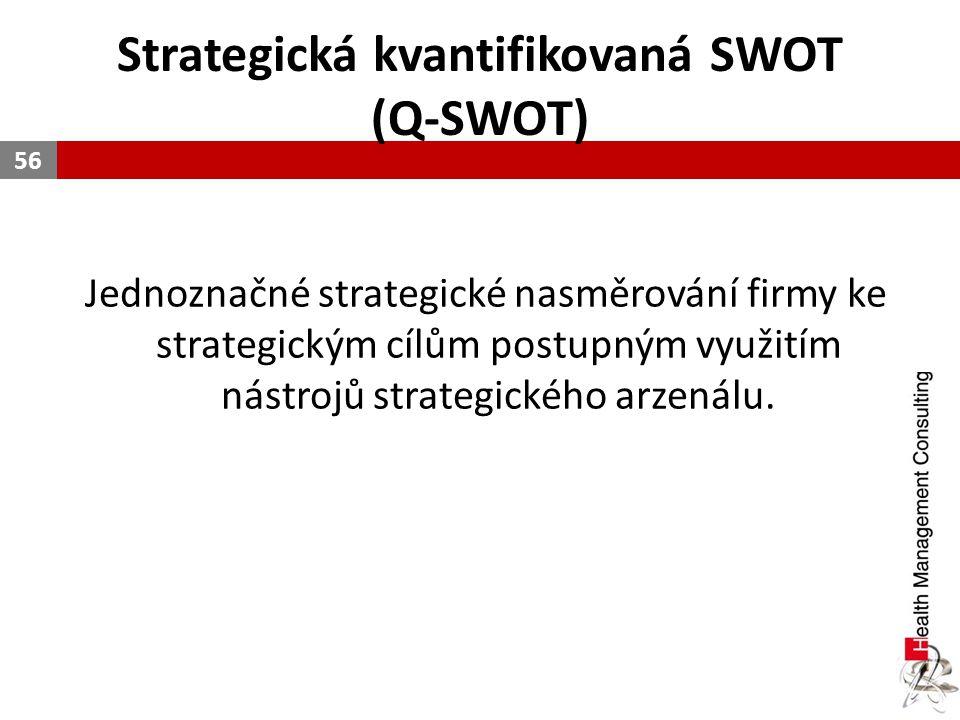 Strategická kvantifikovaná SWOT (Q-SWOT)