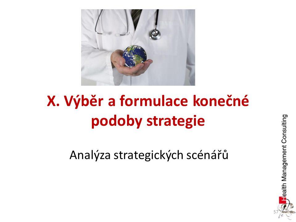 X. Výběr a formulace konečné podoby strategie