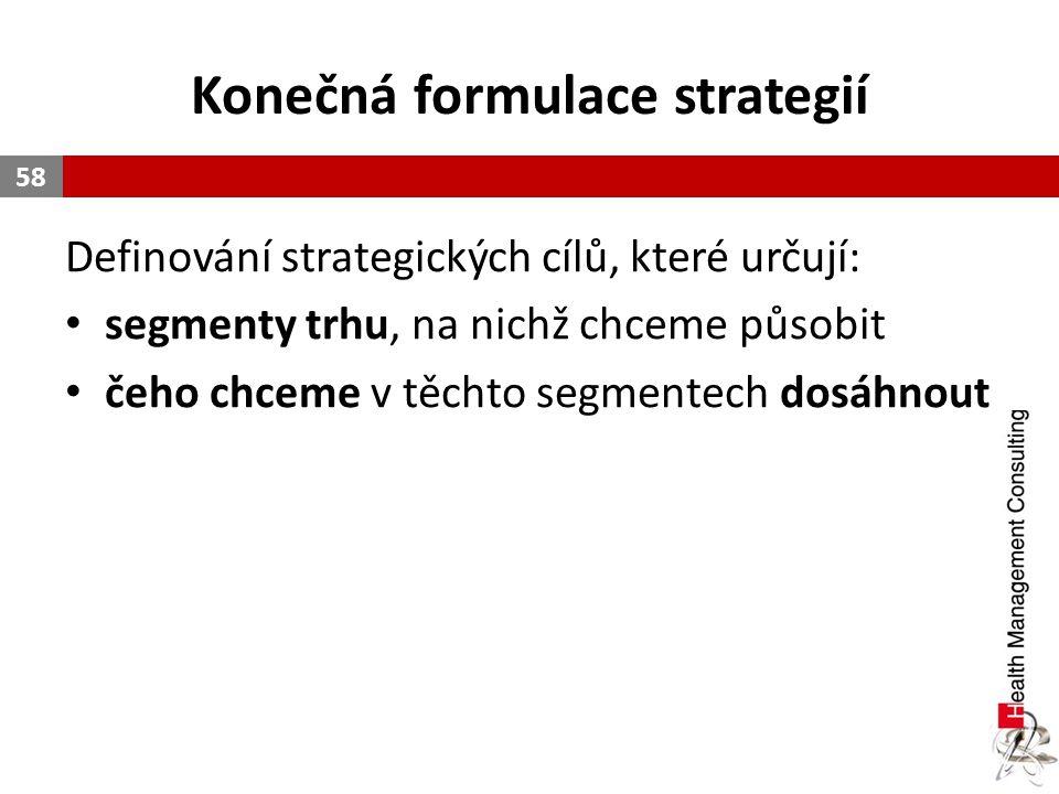 Konečná formulace strategií