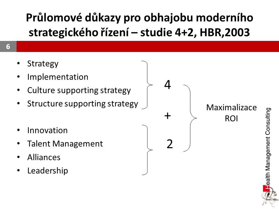Průlomové důkazy pro obhajobu moderního strategického řízení – studie 4+2, HBR,2003