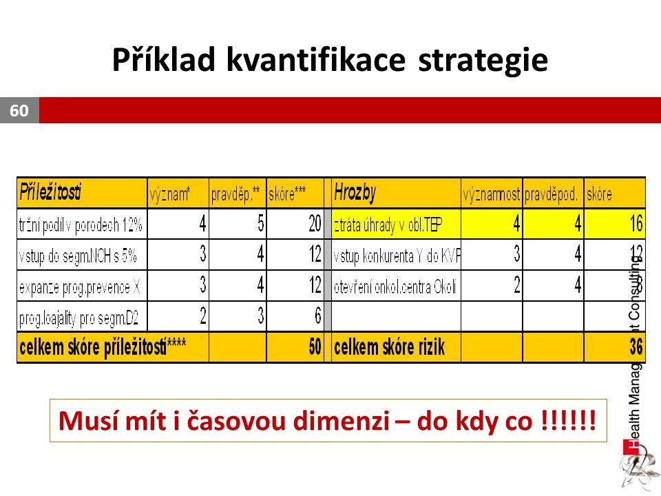 Příklad kvantifikace strategie