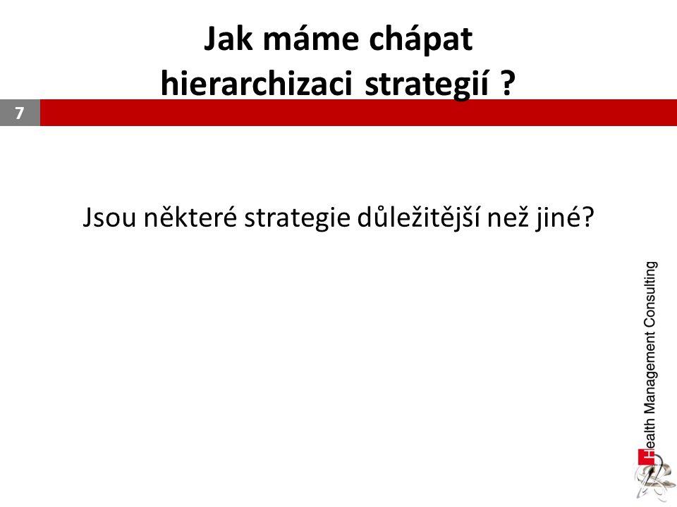 Jak máme chápat hierarchizaci strategií