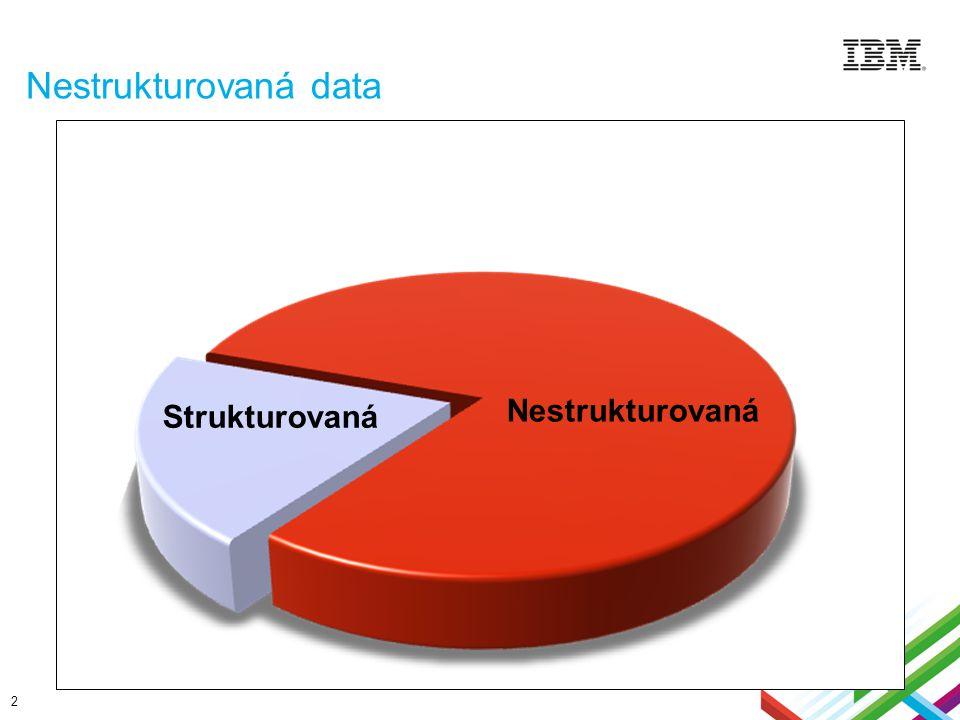 Nestrukturovaná data Nestrukturovaná Strukturovaná