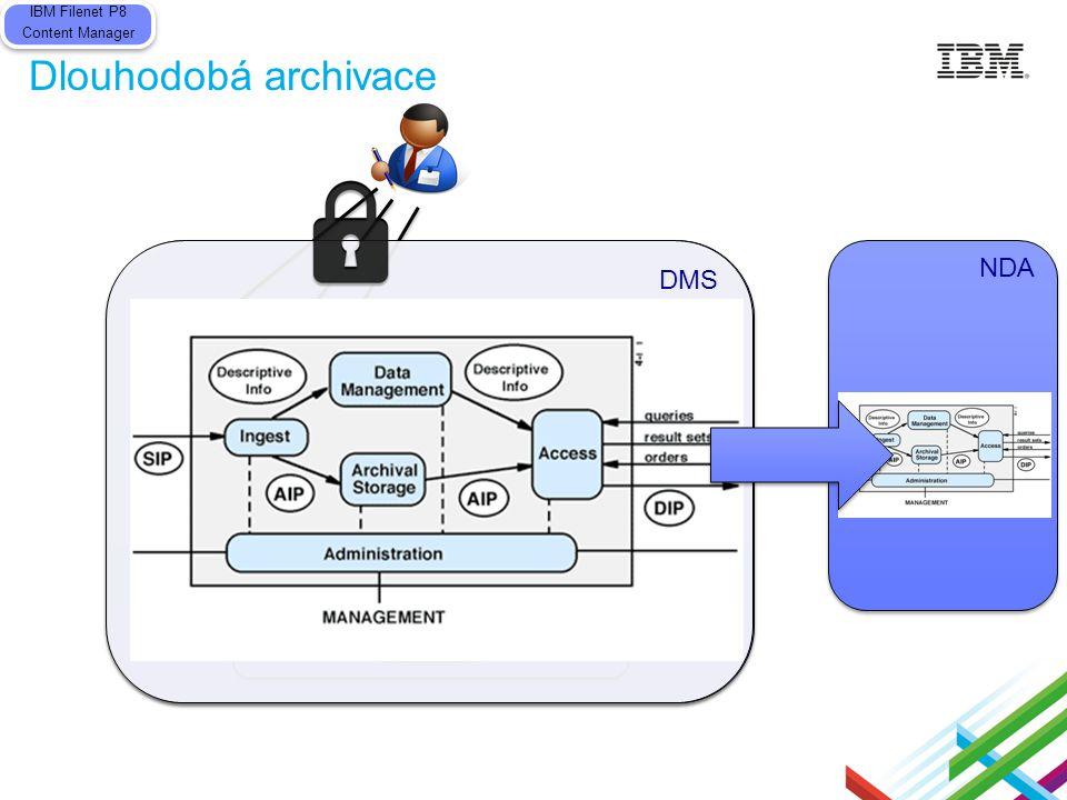 Dlouhodobá archivace DMS DMS NDA Audit IBM Filenet P8 Content Manager