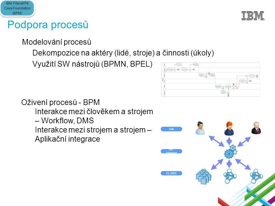Podpora procesů Modelování procesů