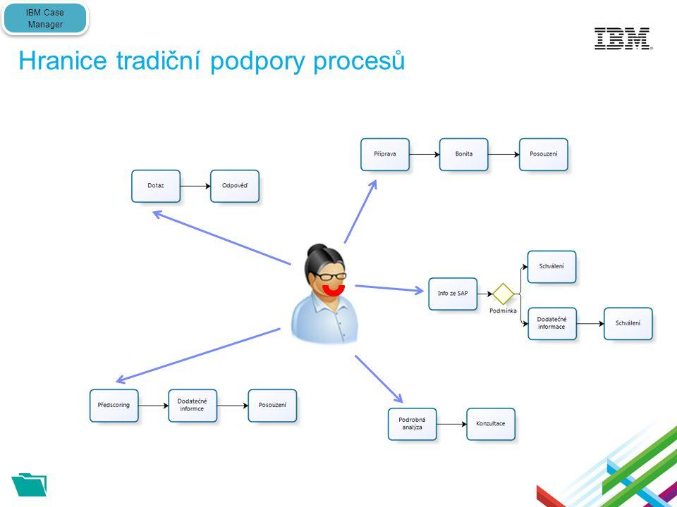 Hranice tradiční podpory procesů