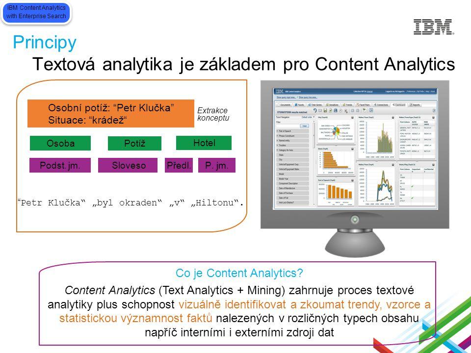 Textová analytika je základem pro Content Analytics