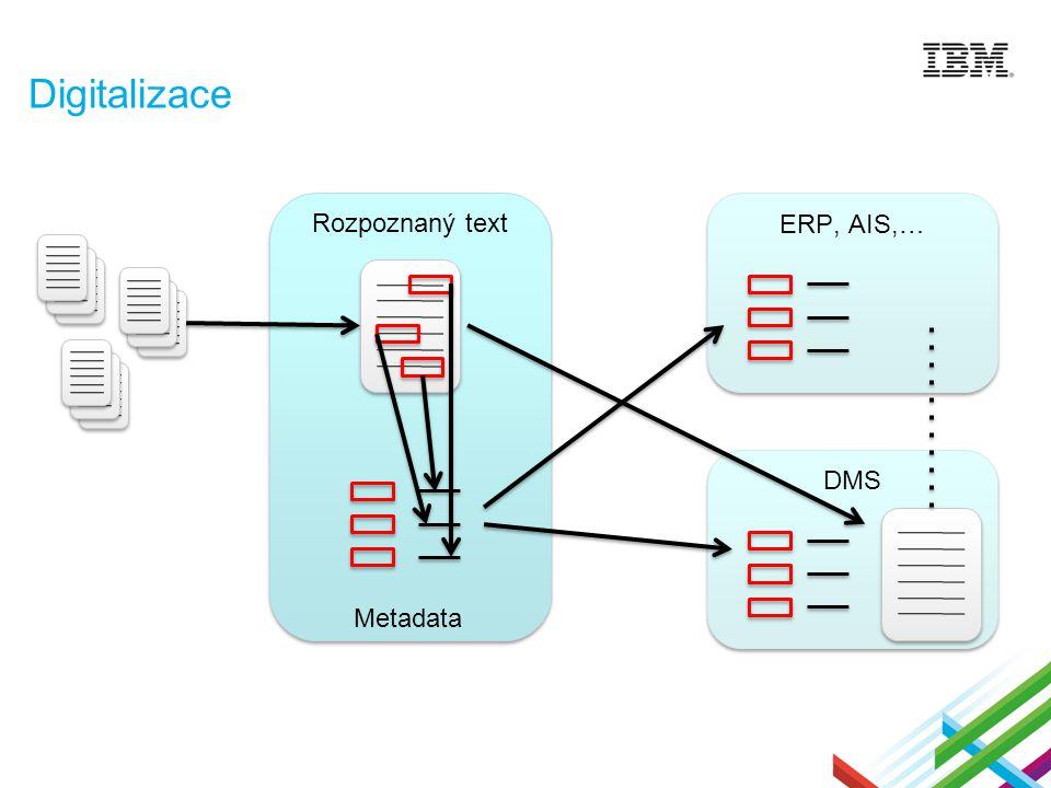 Digitalizace ERP, AIS,… Rozpoznaný text DMS Metadata