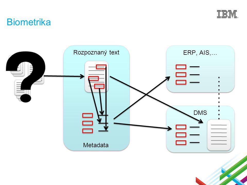 Biometrika ERP, AIS,… Rozpoznaný text DMS Metadata