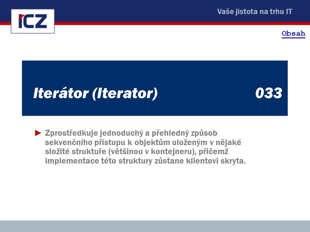 Obsah Iterátor (Iterator) 033.
