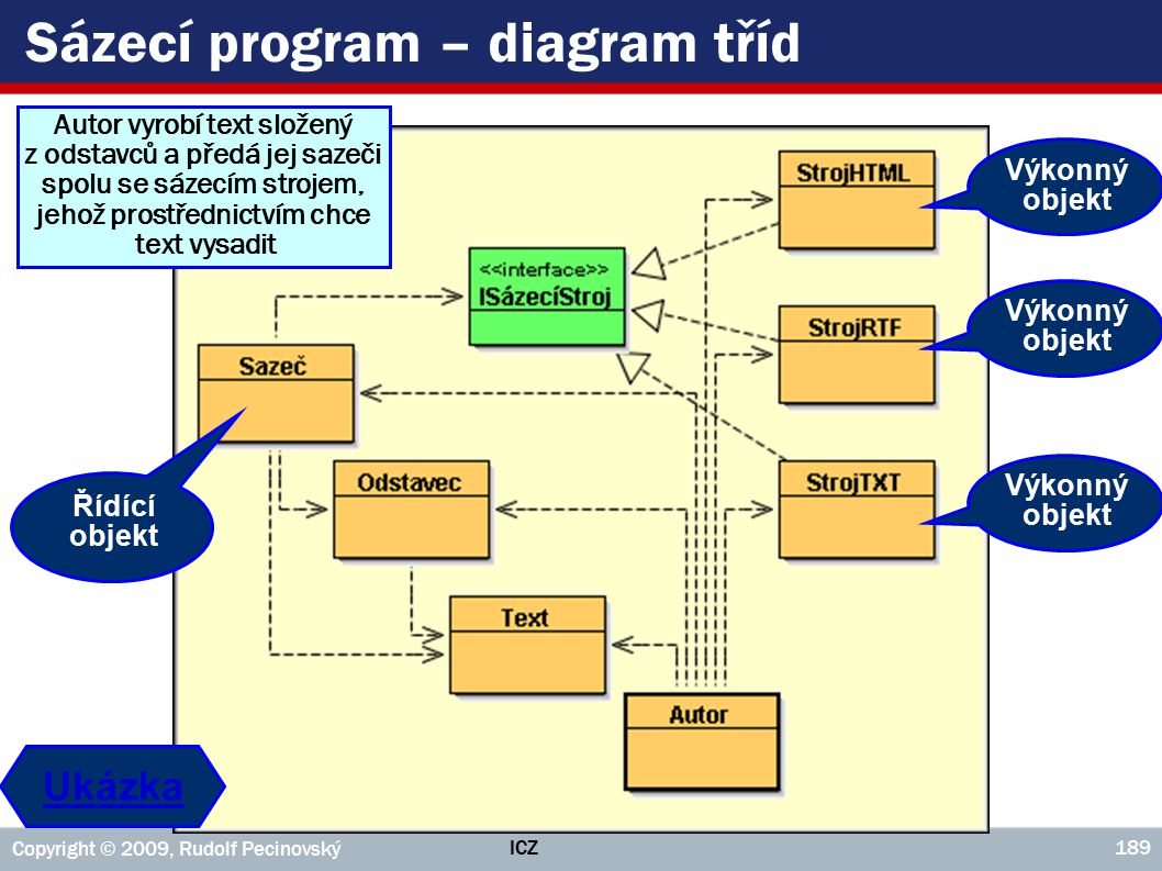 Sázecí program – diagram tříd