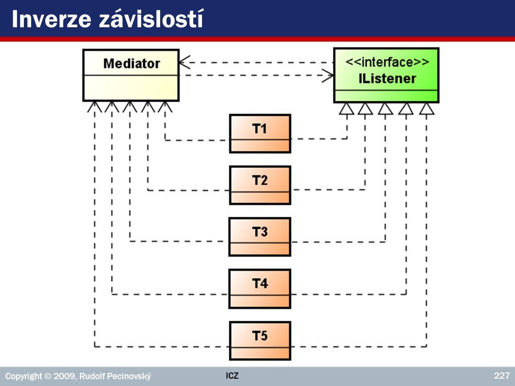 Inverze závislostí Copyright © 2009, Rudolf Pecinovský ICZ