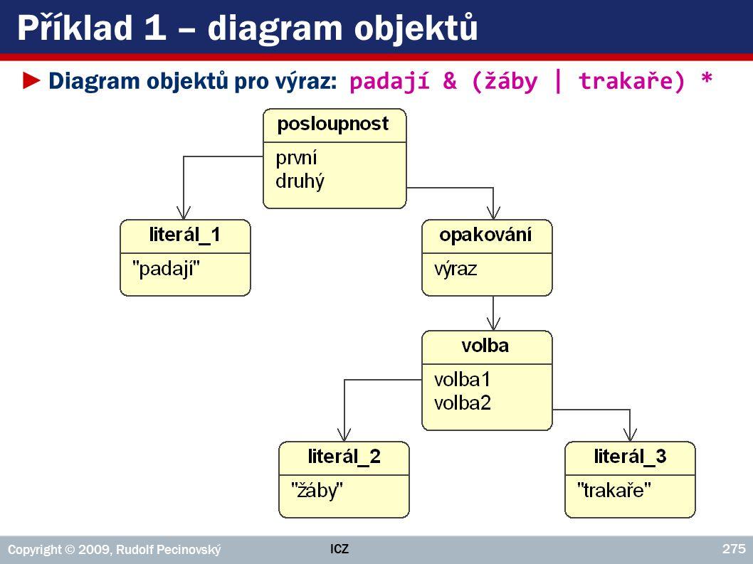 Příklad 1 – diagram objektů