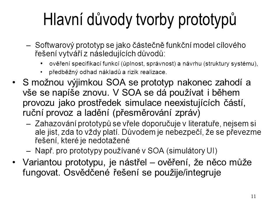 Hlavní důvody tvorby prototypů