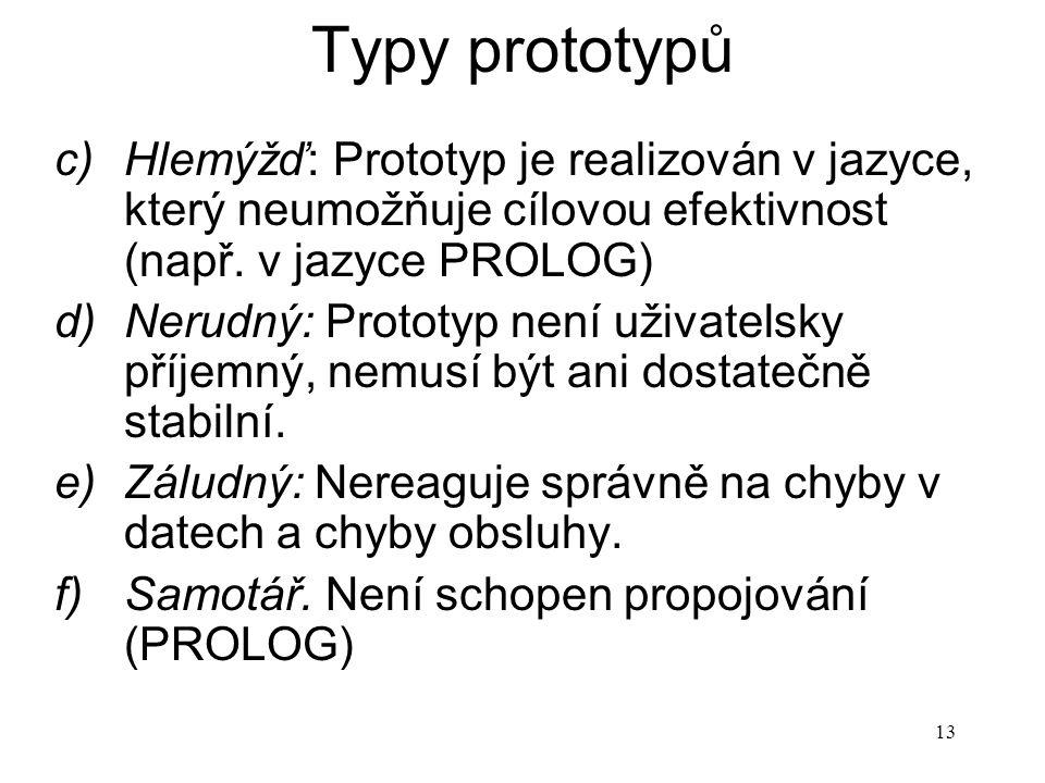 Typy prototypů Hlemýžď: Prototyp je realizován v jazyce, který neumožňuje cílovou efektivnost (např. v jazyce PROLOG)