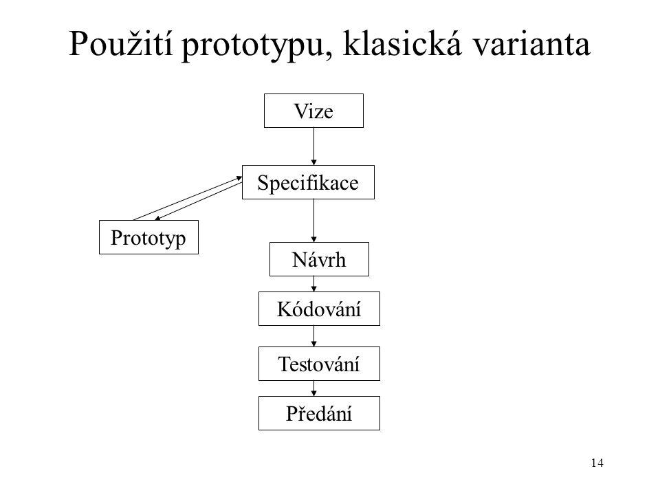 Použití prototypu, klasická varianta