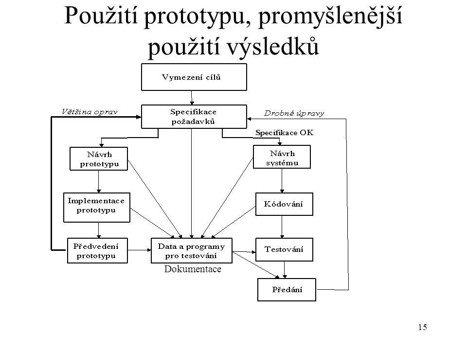 Použití prototypu, promyšlenější použití výsledků