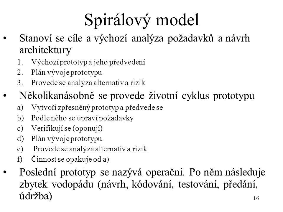 Spirálový model Stanoví se cíle a výchozí analýza požadavků a návrh architektury. Výchozí prototyp a jeho předvedení.