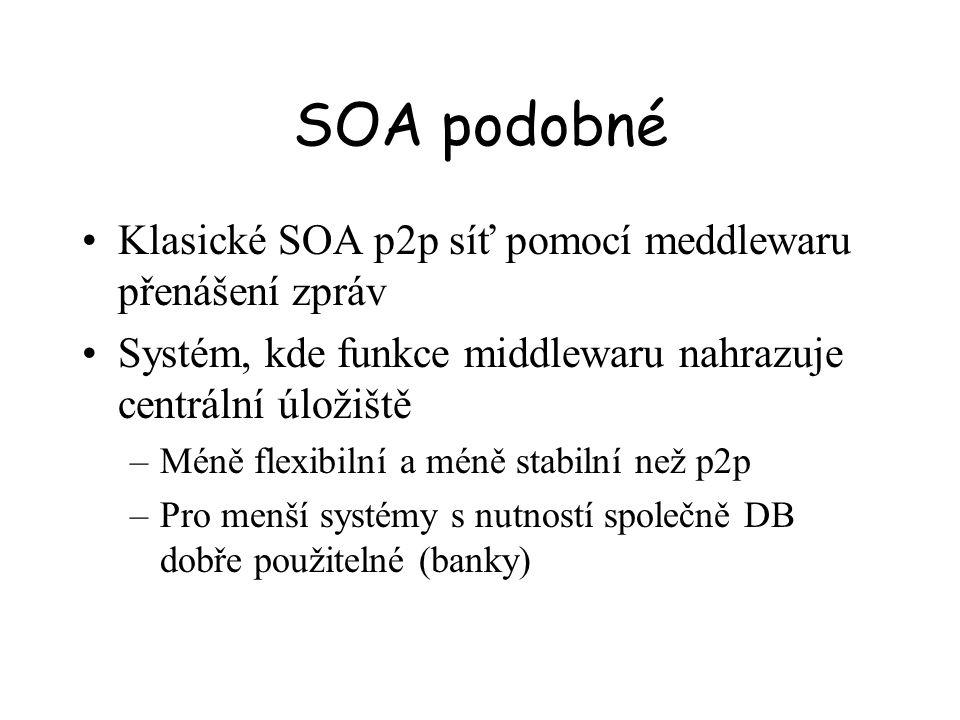 SOA podobné Klasické SOA p2p síť pomocí meddlewaru přenášení zpráv
