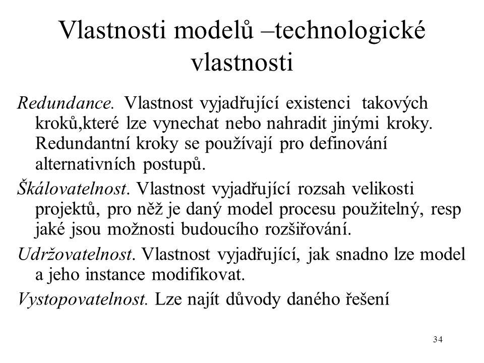 Vlastnosti modelů –technologické vlastnosti