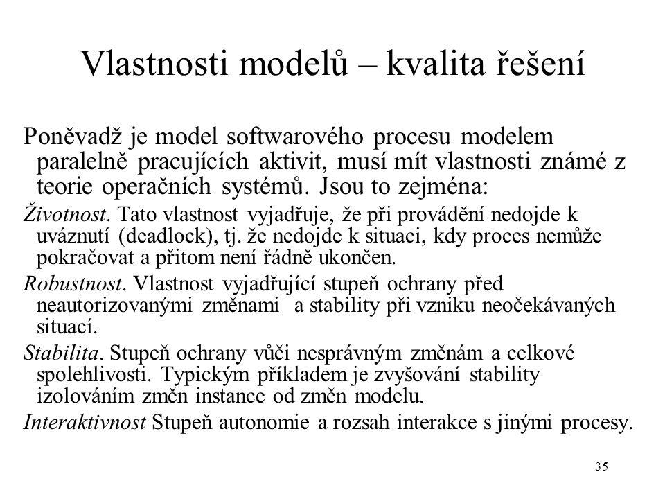 Vlastnosti modelů – kvalita řešení