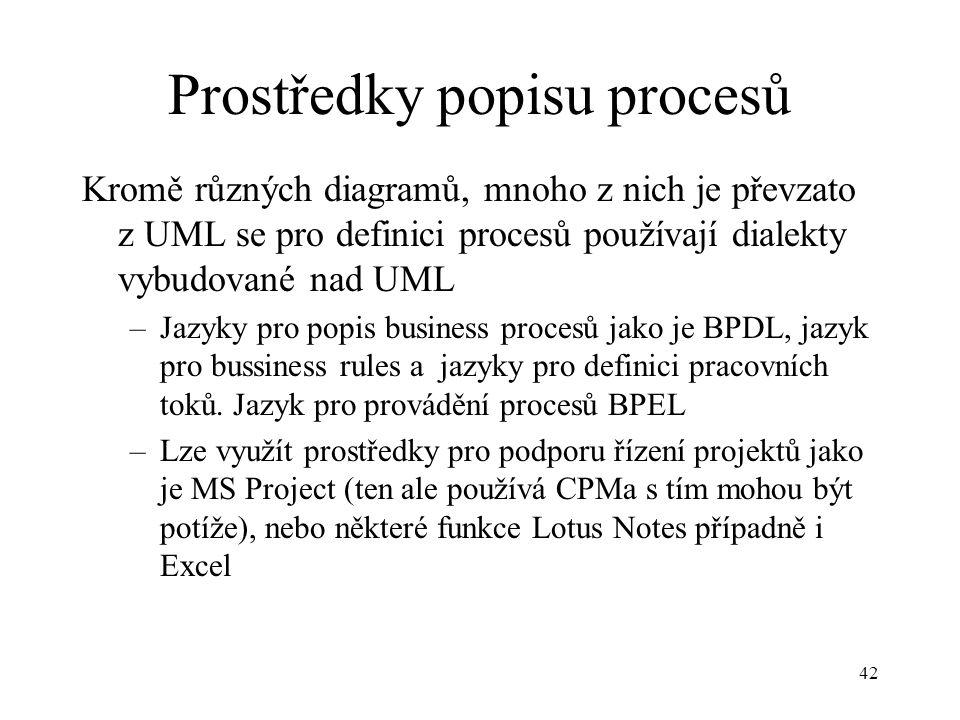 Prostředky popisu procesů