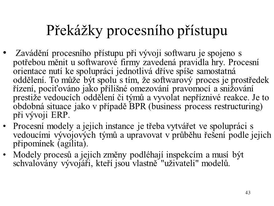 Překážky procesního přístupu