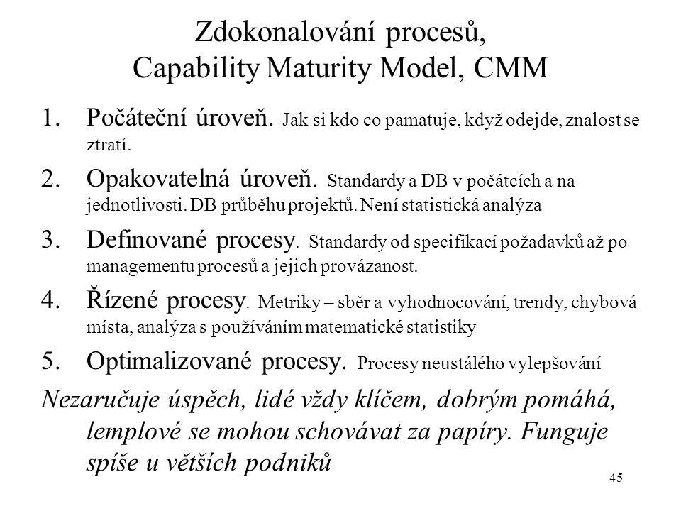 Zdokonalování procesů, Capability Maturity Model, CMM