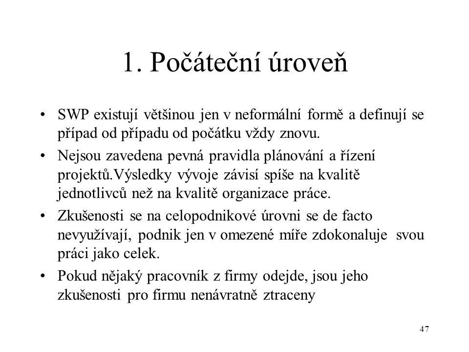 1. Počáteční úroveň SWP existují většinou jen v neformální formě a definují se případ od případu od počátku vždy znovu.
