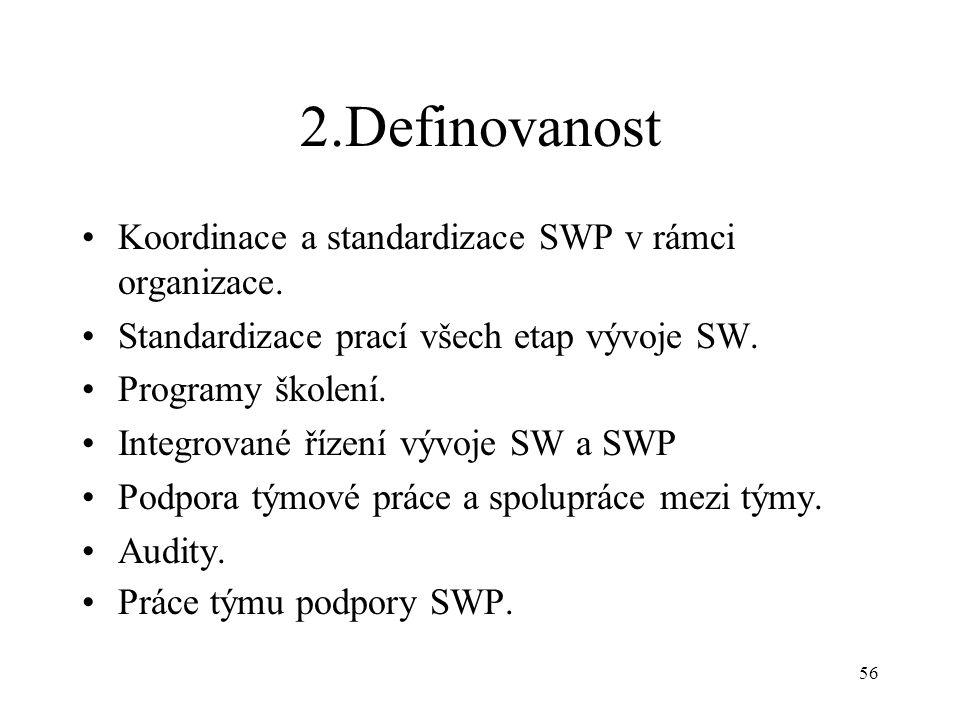 2.Definovanost Koordinace a standardizace SWP v rámci organizace.